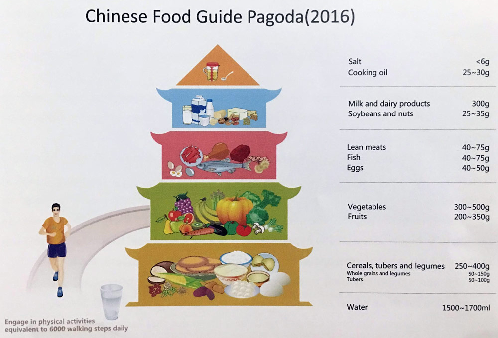 China-foodpagoda